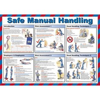 Safe Manual Handling Poster   [100% Irish, Fast Free