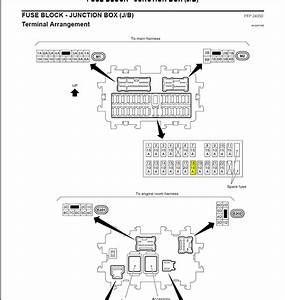 2005 Infiniti Fx35 Fuse Box Location