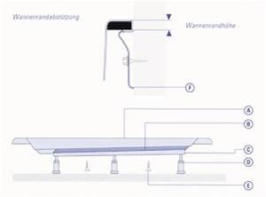 Duschwanne Flach Einbauen : duschwanne flach einbauen ~ Michelbontemps.com Haus und Dekorationen