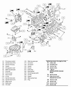 Engine Diagram Subaru Forester 2004 Turbo