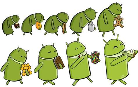 Android Versions Explained