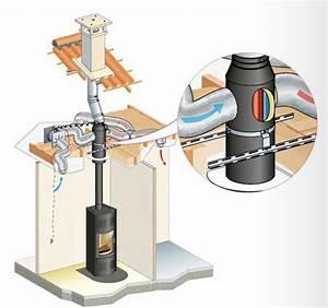 Chauffage Au Granule : chauffage au bois distribuer la chaleur ecolopop ~ Premium-room.com Idées de Décoration