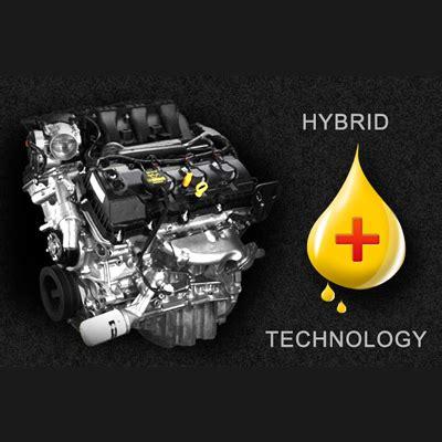 Hybrid Technology by Hybrid Technology