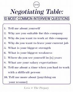 Negotiating Table: Answer the 10 Most Common Interview ...