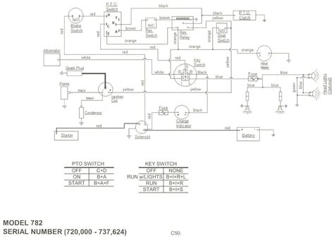 similiar cub cadet wiring diagram keywords pin cub cadet wiring diagram
