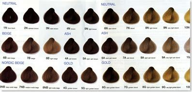 Hair Colors List Pictures by Don T Fear Coloring Your Hair At Home Try The