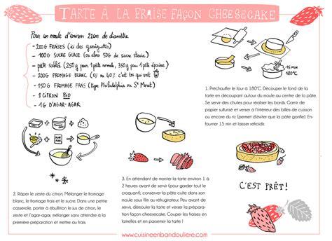 recettes de cuisine dessin