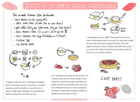 tf1 recettes de cuisine recettes de cuisine dessin