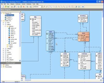 data modeling tool  ms sql server databases