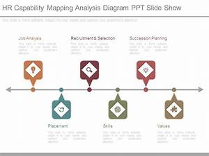 Hr Capability Mapping Analysis Diagram Ppt Slide Show
