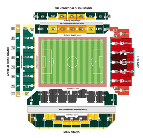 How Does An Office Football Pool Work by Football League Ground Guide Liverpool Fc Anfield
