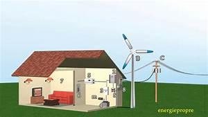 Eolienne Pour Maison : energies naturelles eolienne ~ Nature-et-papiers.com Idées de Décoration