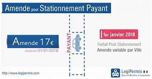 Forfait Post Stationnement : amende stationnement payant legipermis ~ Medecine-chirurgie-esthetiques.com Avis de Voitures
