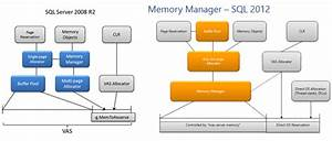 Memory Manager Surface Area Changes In Sql Server 2012