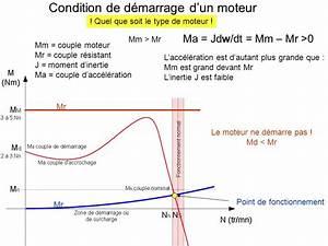 Définition Couple Moteur : moteur universel utilisation de ce type de moteur moteur ~ Gottalentnigeria.com Avis de Voitures