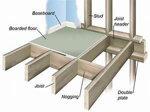 The Upper Floor : all about wood floor framing and construction diy ~ Farleysfitness.com Idées de Décoration