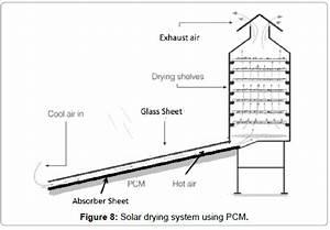 Maruti 800 Wiring Diagram Pdf