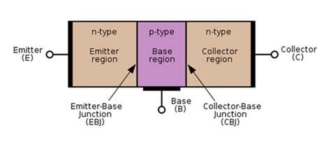 Bipolar Junction Transistor Bjt Npn Pnp