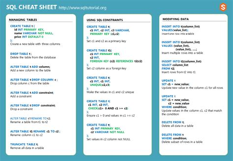 sql list all tables sql cheat sheet download pdf it in pdf or png format