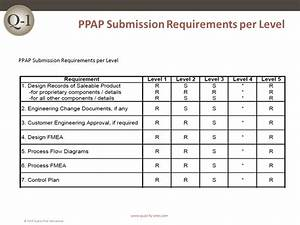 Ppap documents production part approval process download for Ppap documents