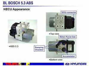 Bl Bosch 5 3 Abs  System Description Of Bl Abs