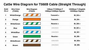 Cat 5 Wiring Diagram : use a single cat5 cable for both phone and ethernet ~ A.2002-acura-tl-radio.info Haus und Dekorationen