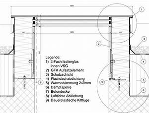 U Wert Holz : viel glas und wenig rahmen glaswelt ~ Lizthompson.info Haus und Dekorationen