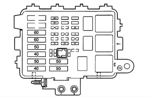 2009 Chevy Expres Fuse Box by 2009 Chevy Express Fuse Box Wiring Diagram