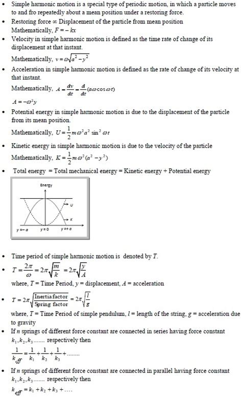 Simple Harmonic Motion  Jee Important Questions