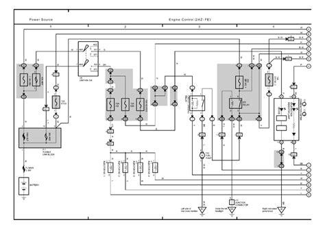 wiring diagram of toyota tamaraw fx toyota tamaraw fx electrical wiring diagram 43 wiring
