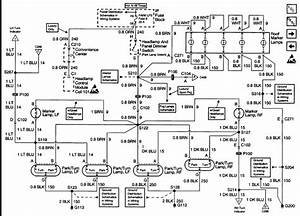 2001 Chevy Suburban Fuse Box Diagram  U2022 Wiring Diagram For Free
