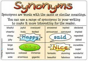 Synonyms and Antonym for Words