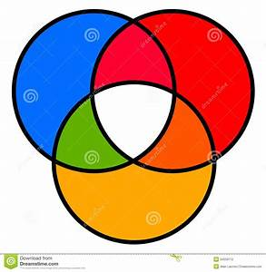 Venn Diagram Clip Art