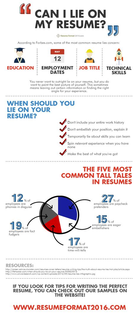 can i lie on my resume infographic portal