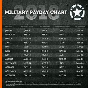 Military Disability Pay Chart Brim Payout Date 2018 Br1m Online