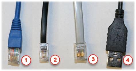 Resolving Broadband Internet Connection Problems