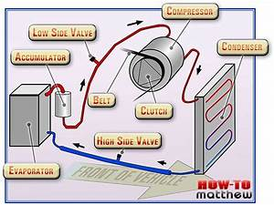 Download Car Air Conditioner Diagram