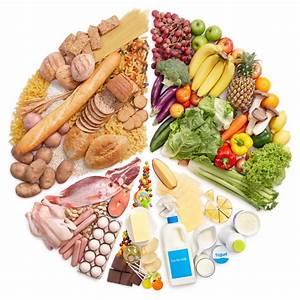 Alkaline Food Nutrition