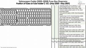 Volkswagen Caddy  2005-2008  Fuse Box Diagrams