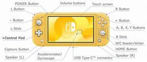 Nintendo Support  Nintendo Switch Lite System Diagram