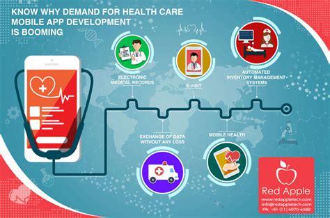 demand  health care mobile app development  booming