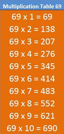 printable math table    entranceindia