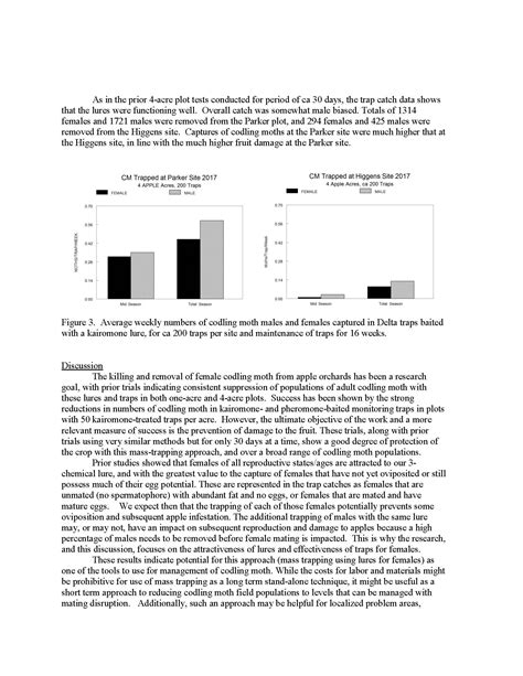 Season-long protection of apples from codling moth using ...