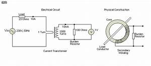 Drawing Current Sensing Transformers Accurately