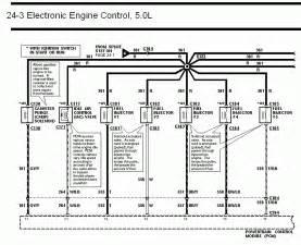 5 0 Mustang Injector Wiring Diagram