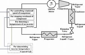 Wiring Diagram Air Conditioner Inverter