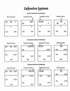 Volleyball Rotations 6 2 Diagrams