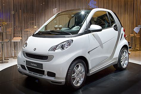 Smart Fortwo Price Revealed