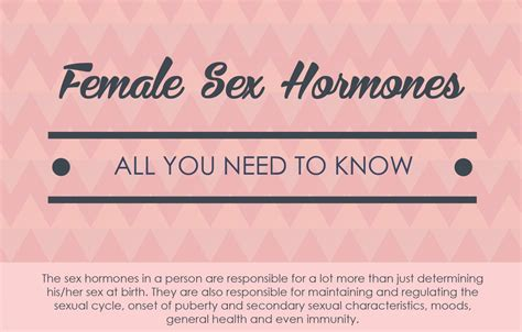 Sex Cause Pms Symptoms