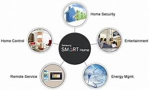 Samsung Smart Home : samsung digital life ~ Buech-reservation.com Haus und Dekorationen